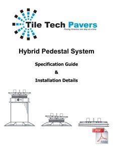 Pedestals for Concrete Pavers